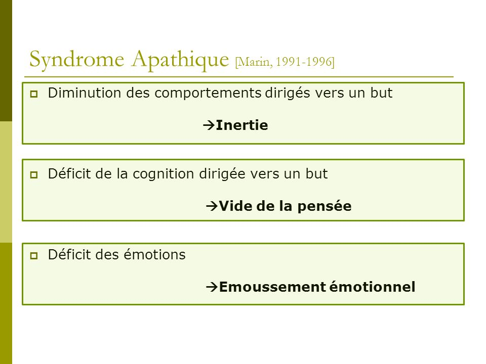Syndrome Apathique [Marin, 1991-1996]